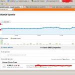 google-analytics-yenilik-bilgi