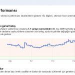 Google-web-yoneticisi-araclari-site-performans-1