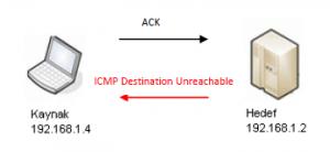nmap-ack-scan
