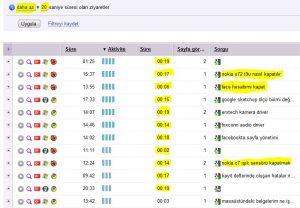 yandex-metrika-webvisor-filtre