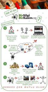 bir-silgi-bir-kalem_infografik_kisa