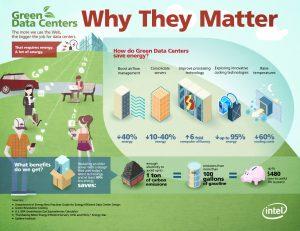 Eco_Infographic