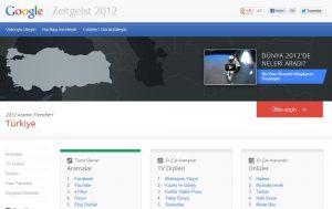 Google-zeitgeist-2012
