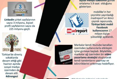 prbucks_infografik_haziran
