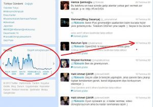 Twitter-Search-Graphics