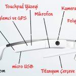 Google-Glass-Yapisi