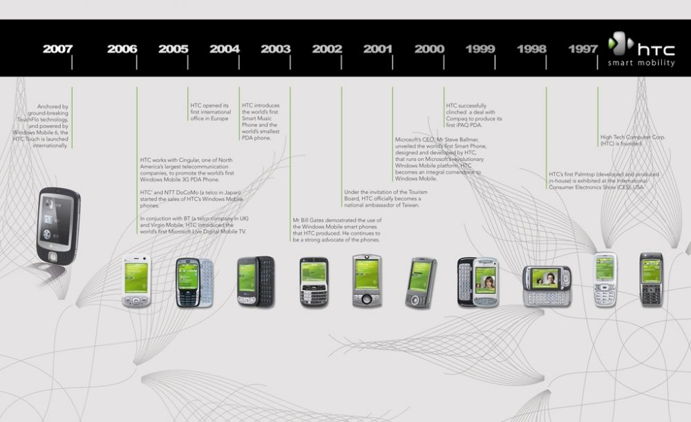 HTC-historyLINE (1)