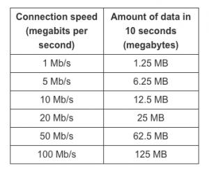 kota_speed_test