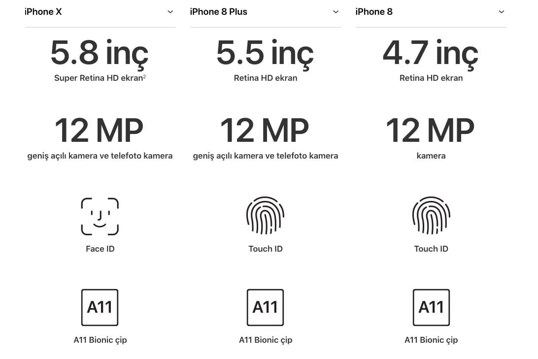 ipohne x iphone 8 özellikleri
