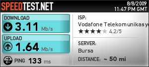 vodafone-connect-card-test